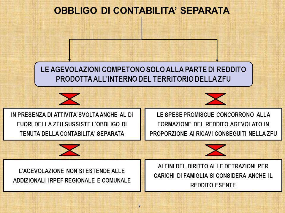 OBBLIGO DI CONTABILITA' SEPARATA