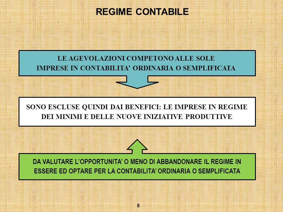 REGIME CONTABILE LE AGEVOLAZIONI COMPETONO ALLE SOLE