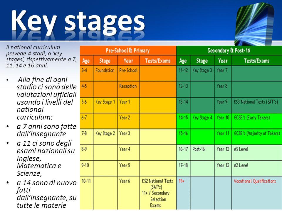 Key stages a 7 anni sono fatte dall'insegnante