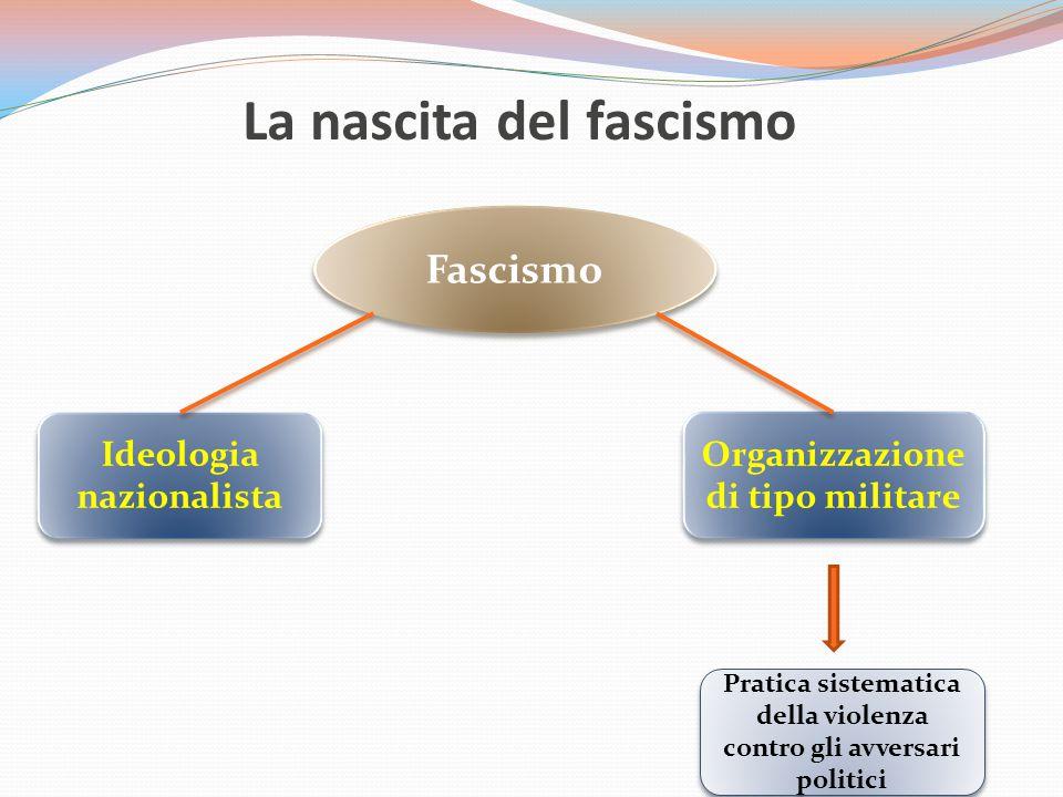 La nascita del fascismo