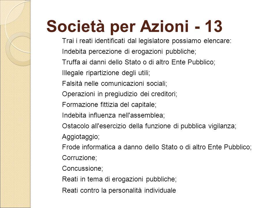 Società per Azioni - 13