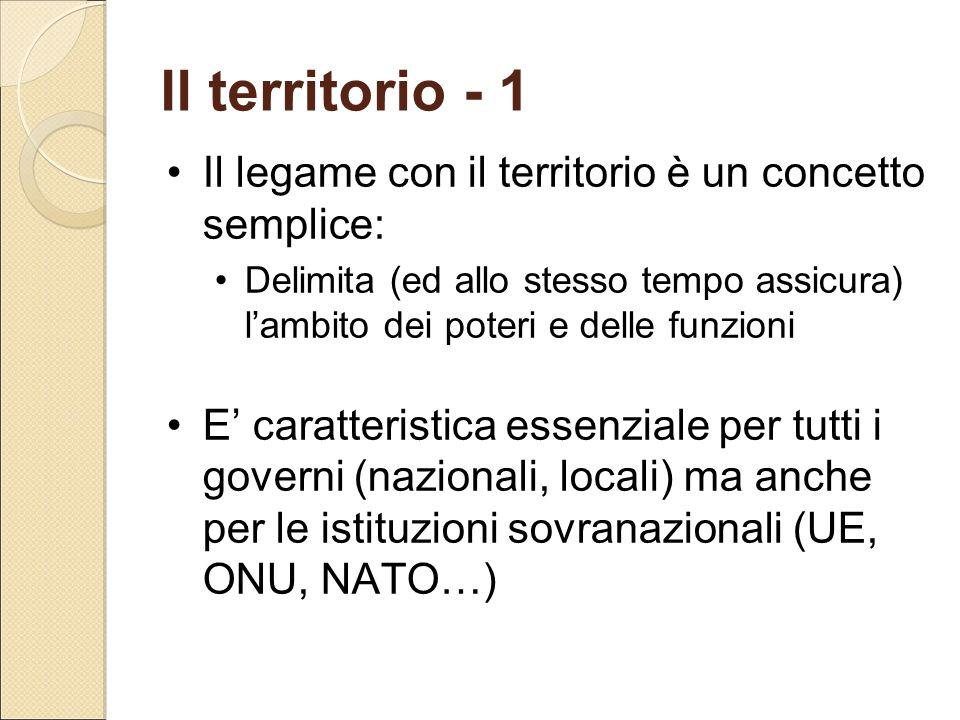 Il territorio - 1 Il legame con il territorio è un concetto semplice: