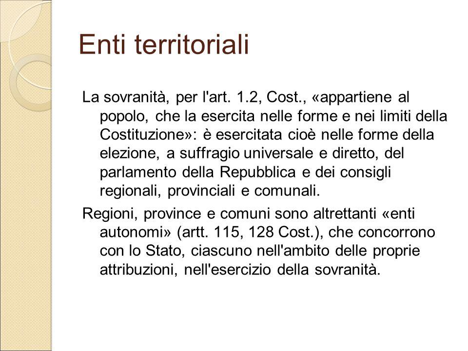 Enti territoriali