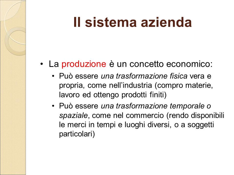 Il sistema azienda La produzione è un concetto economico: