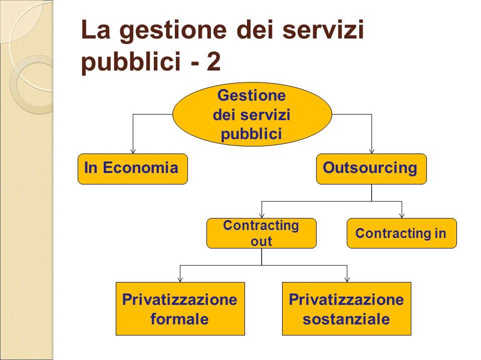 La gestione dei servizi pubblici - 2