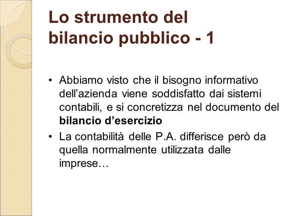 Lo strumento del bilancio pubblico - 1