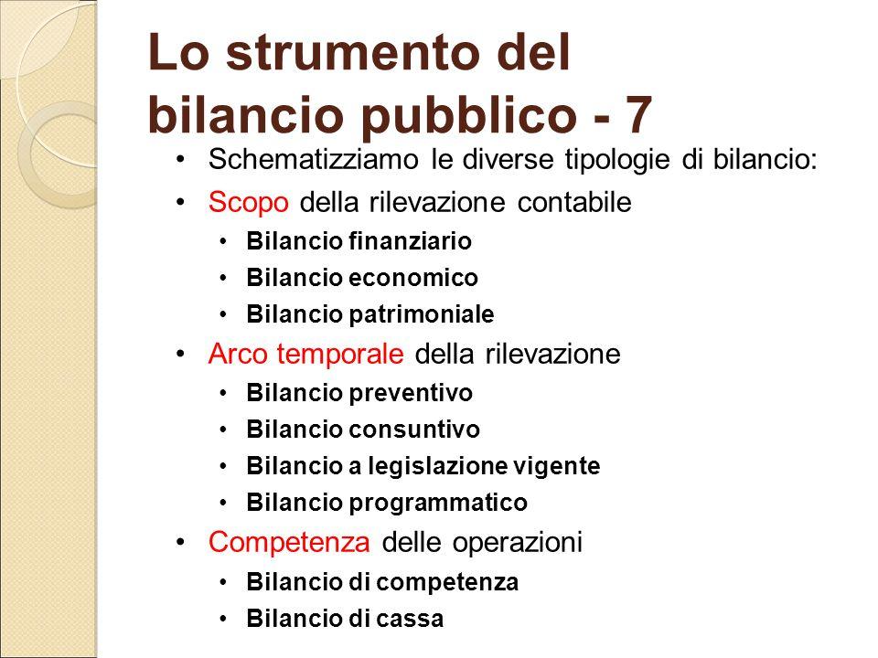 Lo strumento del bilancio pubblico - 7