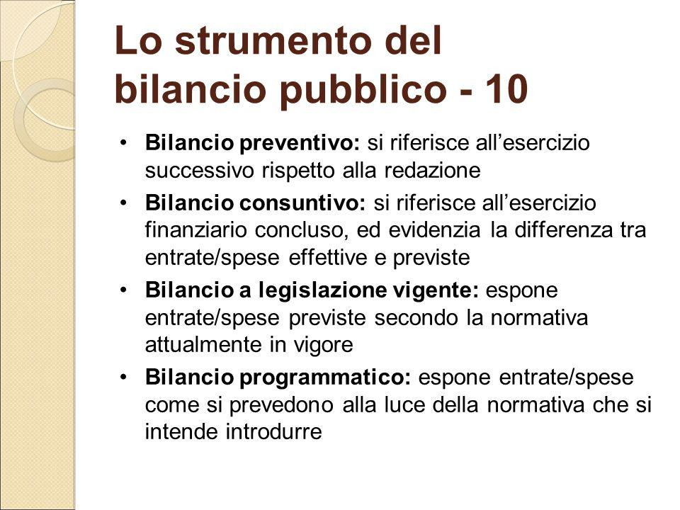 Lo strumento del bilancio pubblico - 10