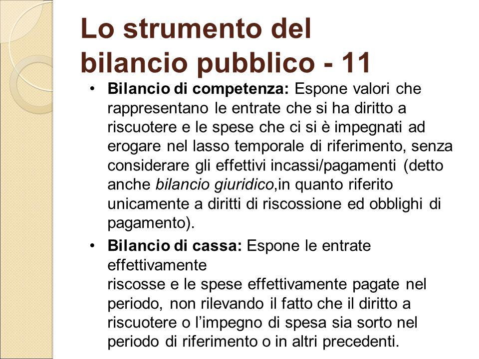 Lo strumento del bilancio pubblico - 11