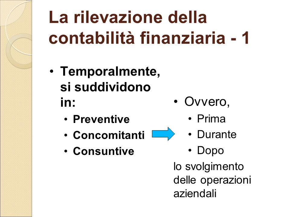 La rilevazione della contabilità finanziaria - 1