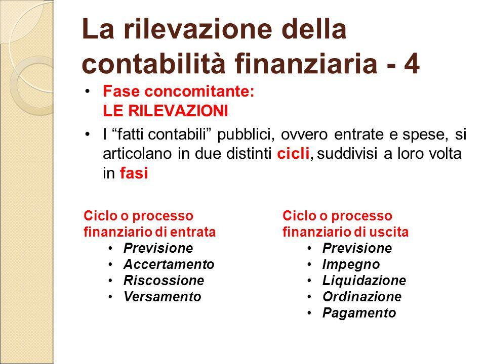 La rilevazione della contabilità finanziaria - 4