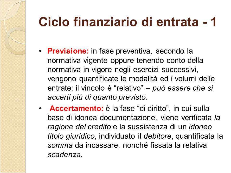 Ciclo finanziario di entrata - 1