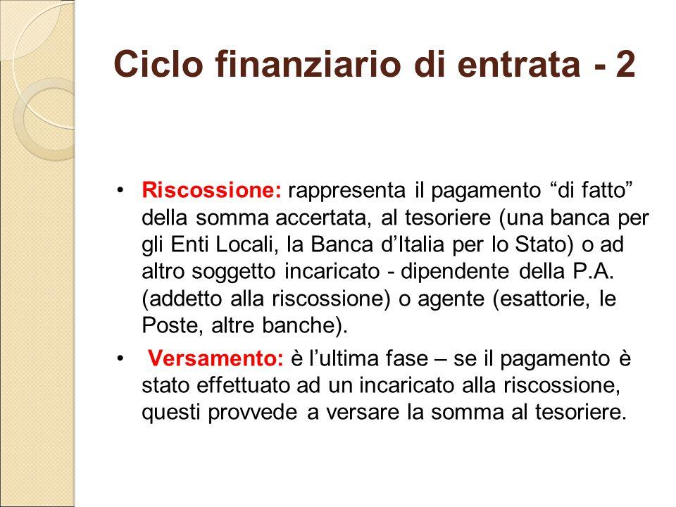 Ciclo finanziario di entrata - 2