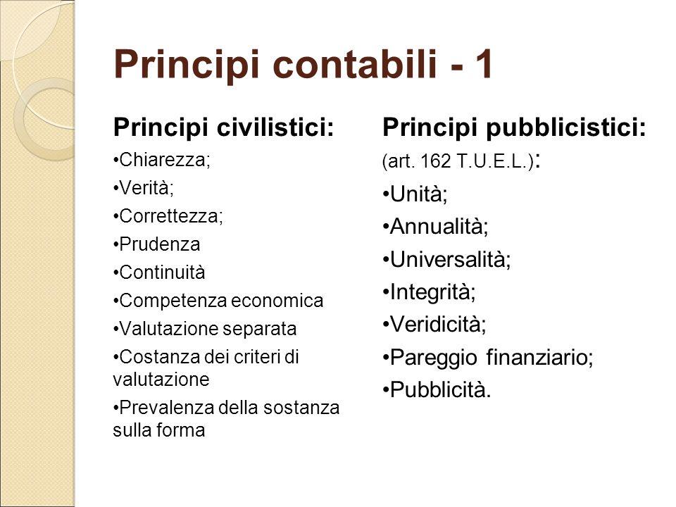 Principi contabili - 1 Principi civilistici: