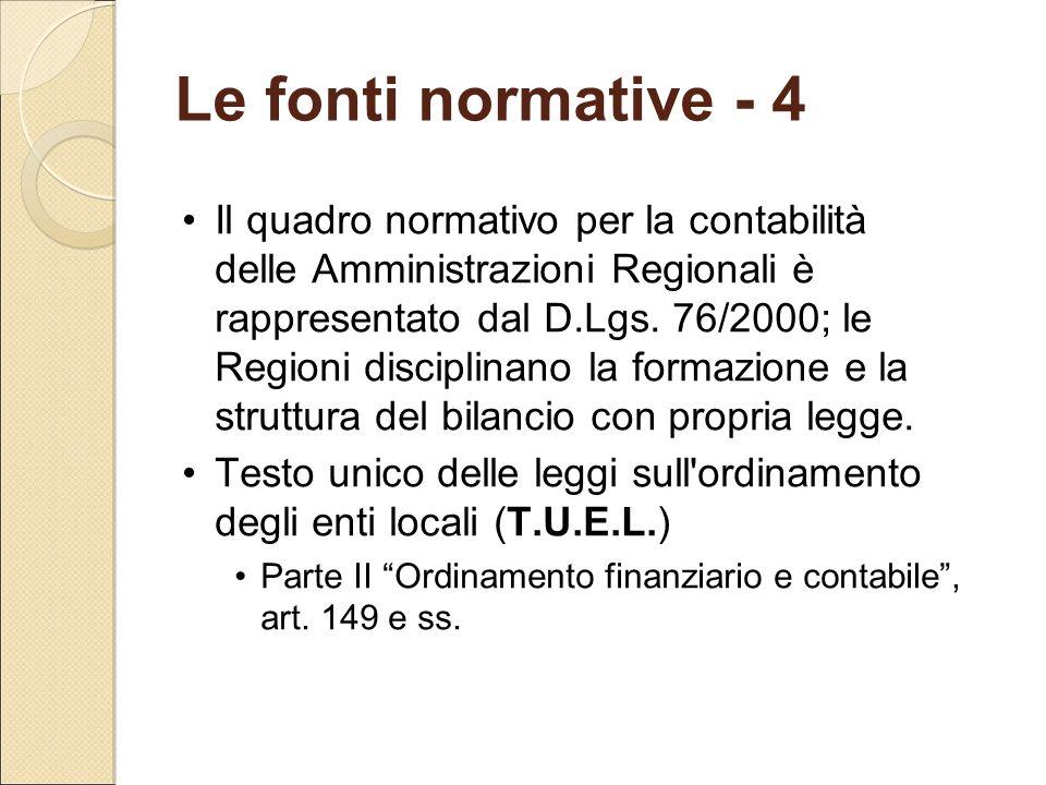 Le fonti normative - 4