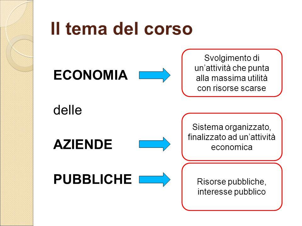 Il tema del corso ECONOMIA delle AZIENDE PUBBLICHE