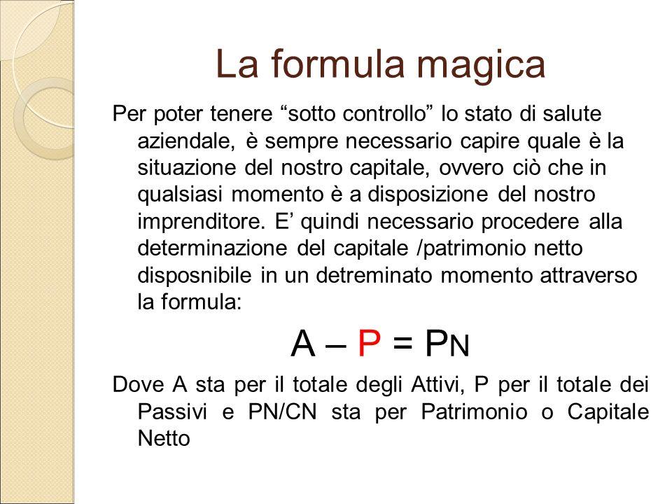 La formula magica A – P = PN