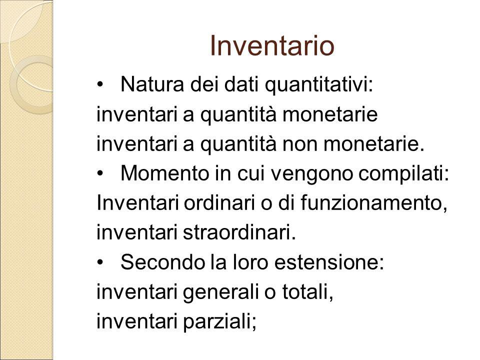 Inventario Natura dei dati quantitativi: