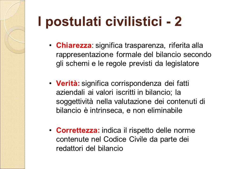 I postulati civilistici - 2