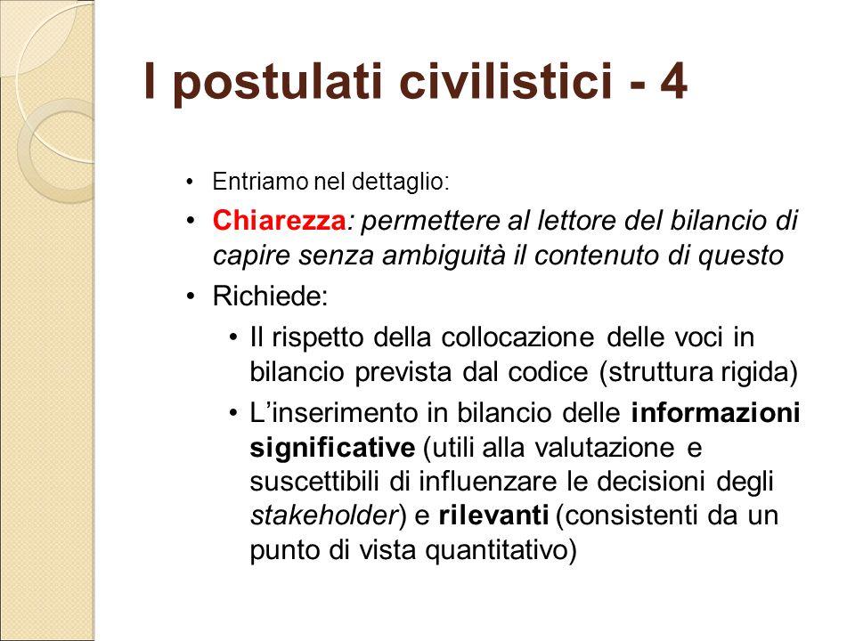 I postulati civilistici - 4