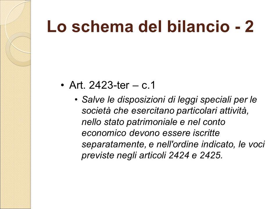 Lo schema del bilancio - 2