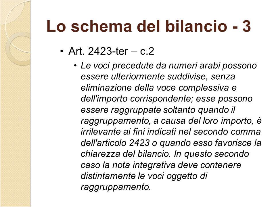 Lo schema del bilancio - 3