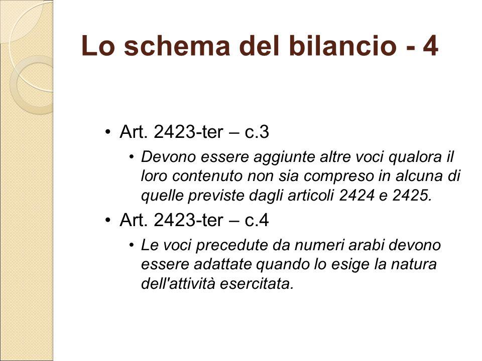 Lo schema del bilancio - 4