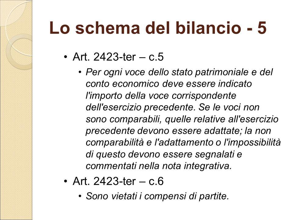 Lo schema del bilancio - 5