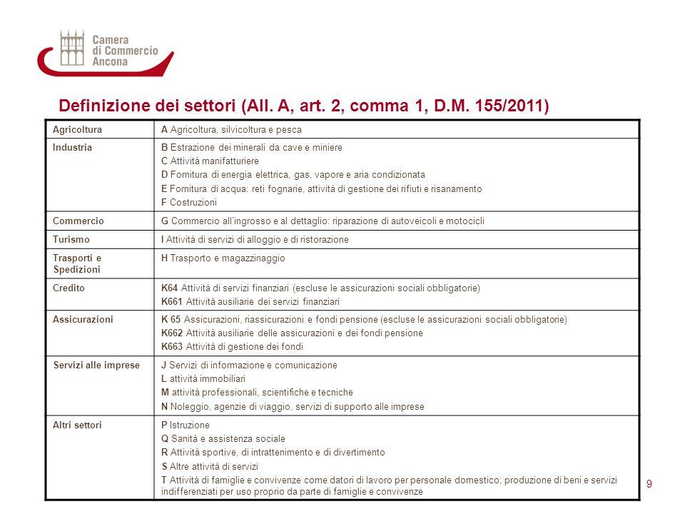 Definizione dei settori (All. A, art. 2, comma 1, D.M. 155/2011)