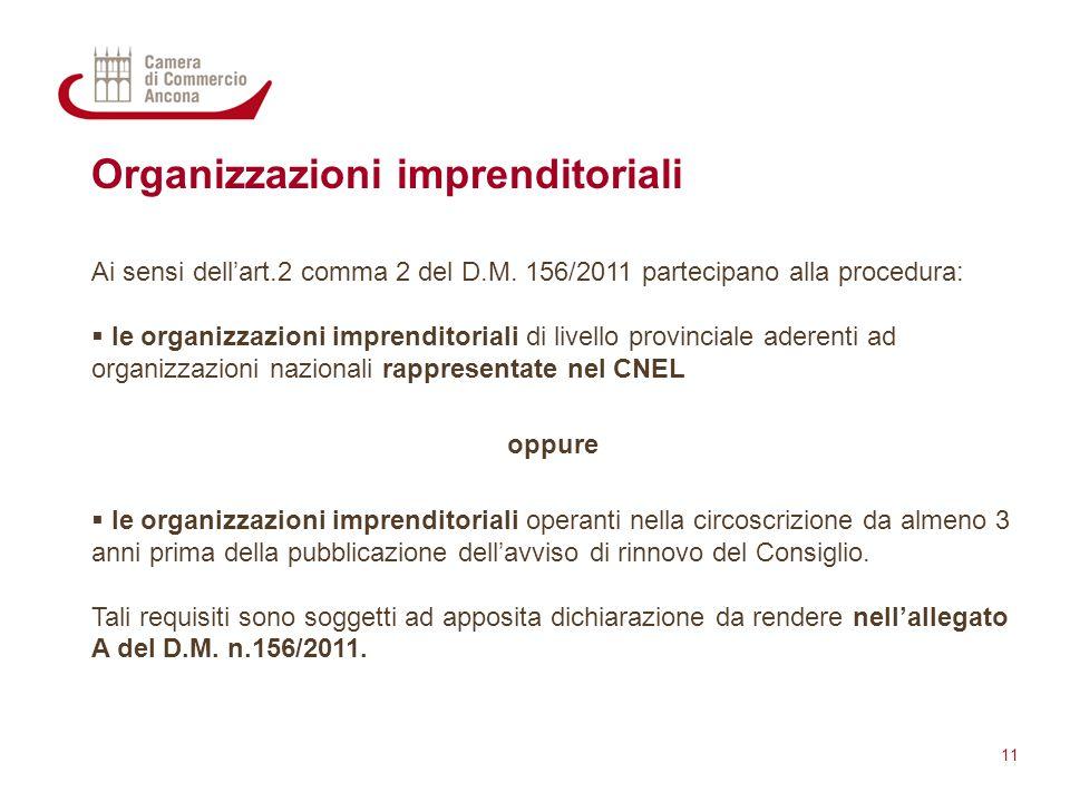 Organizzazioni imprenditoriali