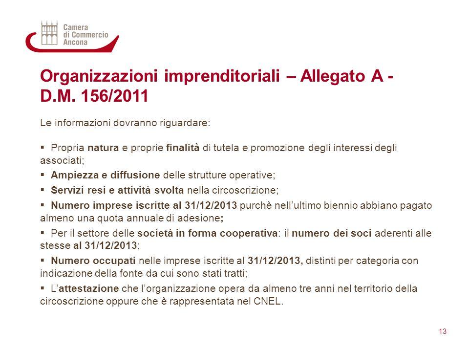 Organizzazioni imprenditoriali – Allegato A - D.M. 156/2011