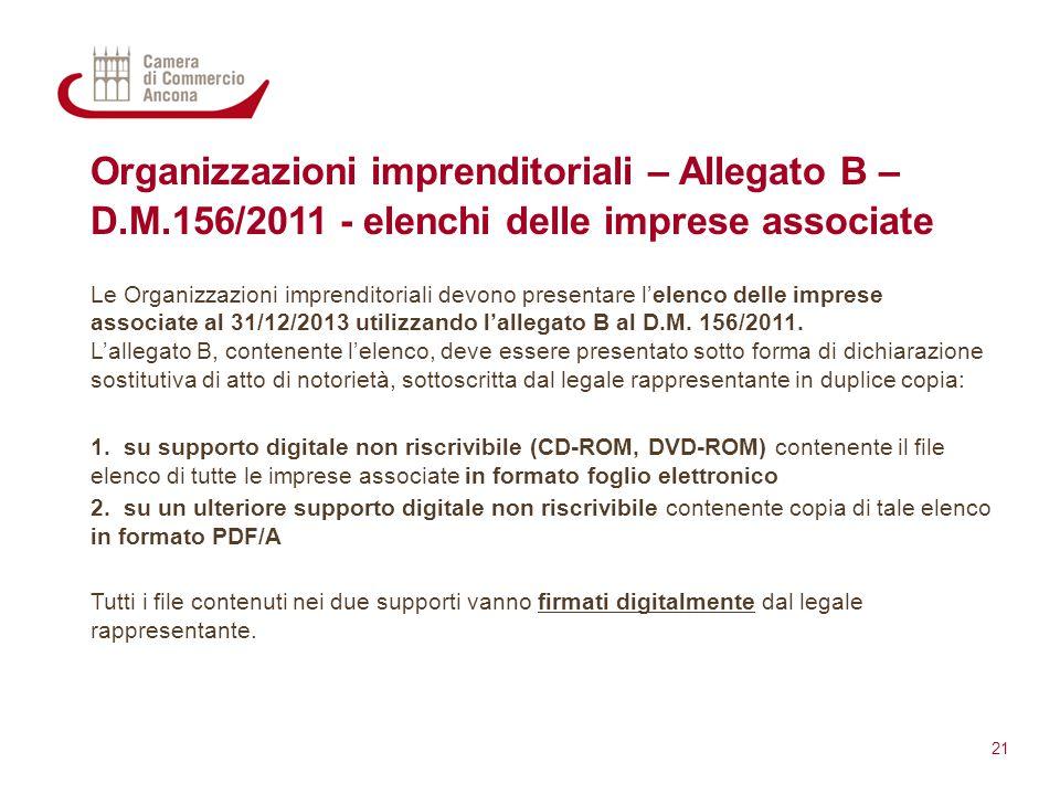 Organizzazioni imprenditoriali – Allegato B – D. M
