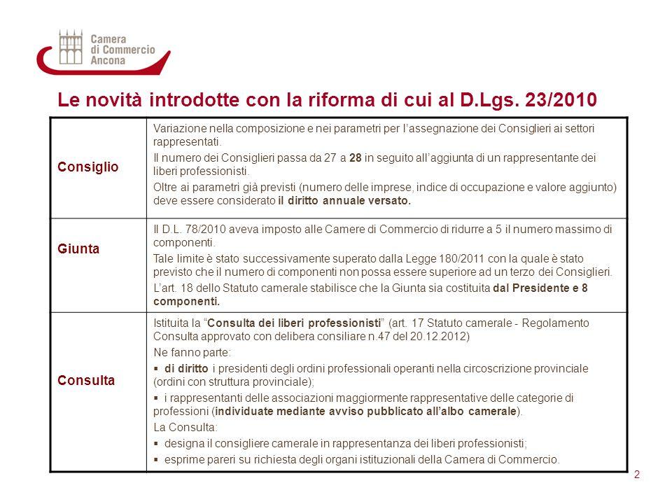 Le novità introdotte con la riforma di cui al D.Lgs. 23/2010