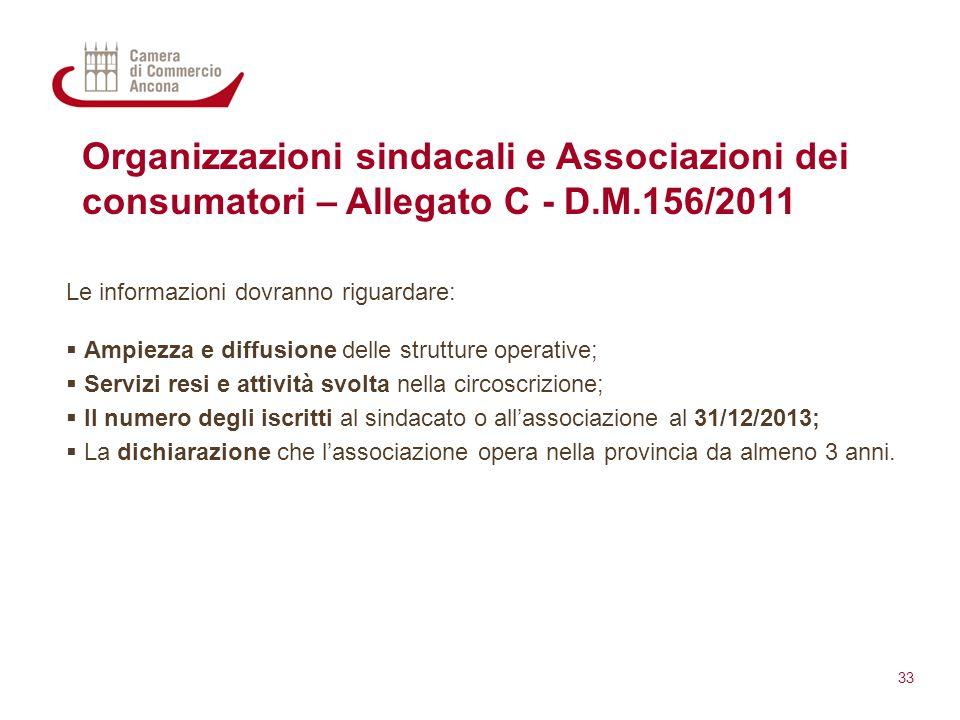 Organizzazioni sindacali e Associazioni dei consumatori – Allegato C - D.M.156/2011