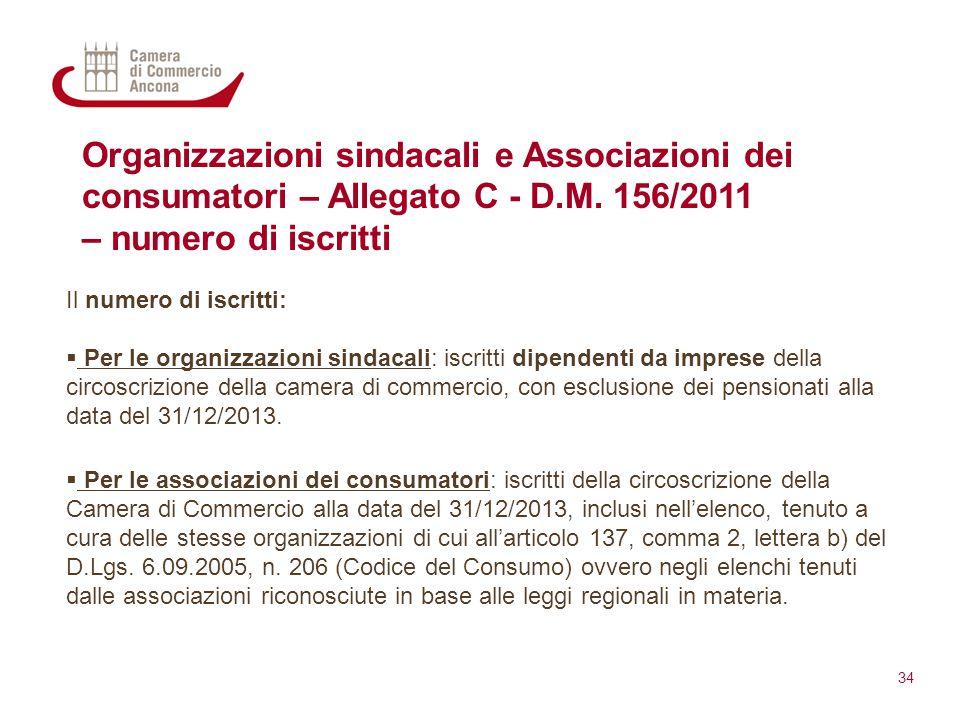 Organizzazioni sindacali e Associazioni dei consumatori – Allegato C - D.M. 156/2011