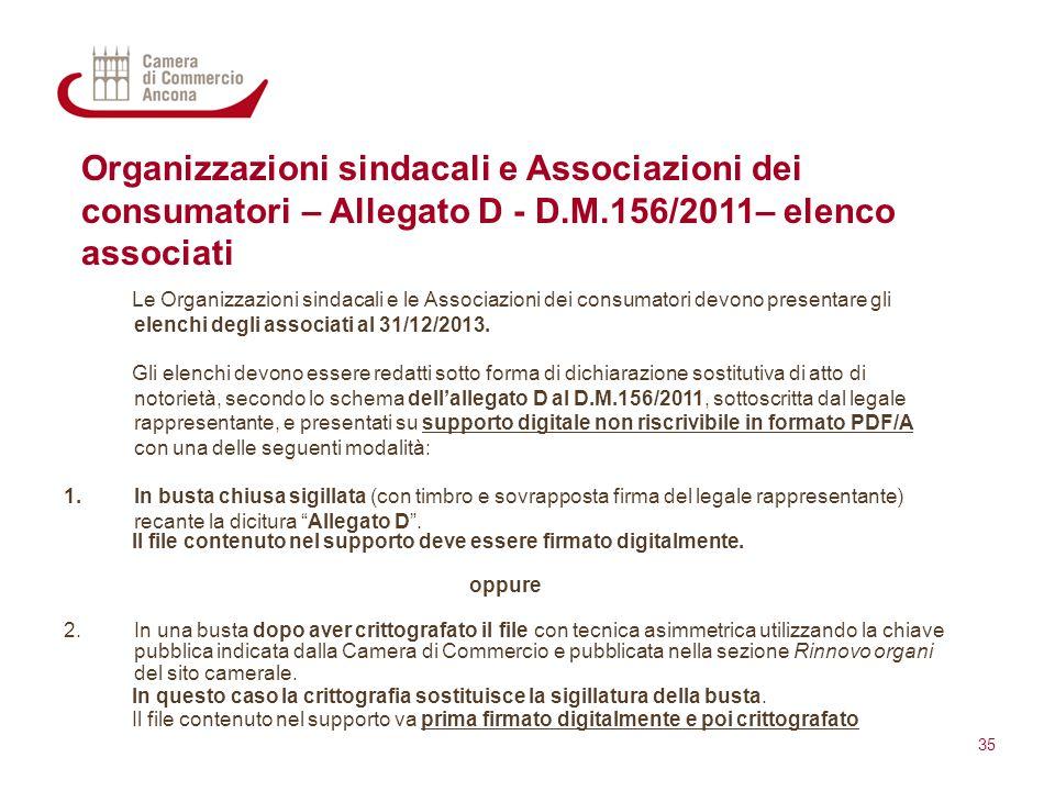 Organizzazioni sindacali e Associazioni dei consumatori – Allegato D - D.M.156/2011– elenco associati