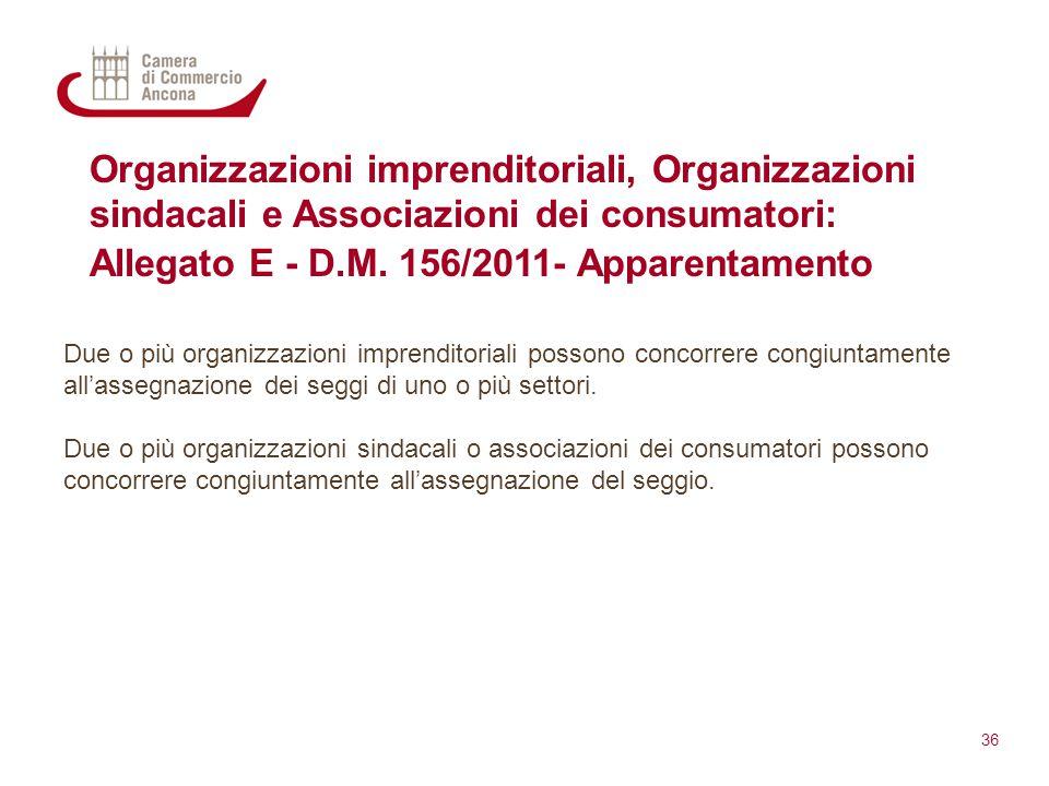 Organizzazioni imprenditoriali, Organizzazioni sindacali e Associazioni dei consumatori: Allegato E - D.M. 156/2011- Apparentamento