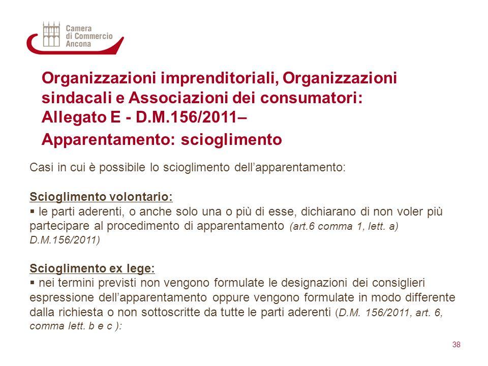 Organizzazioni imprenditoriali, Organizzazioni sindacali e Associazioni dei consumatori: Allegato E - D.M.156/2011– Apparentamento: scioglimento