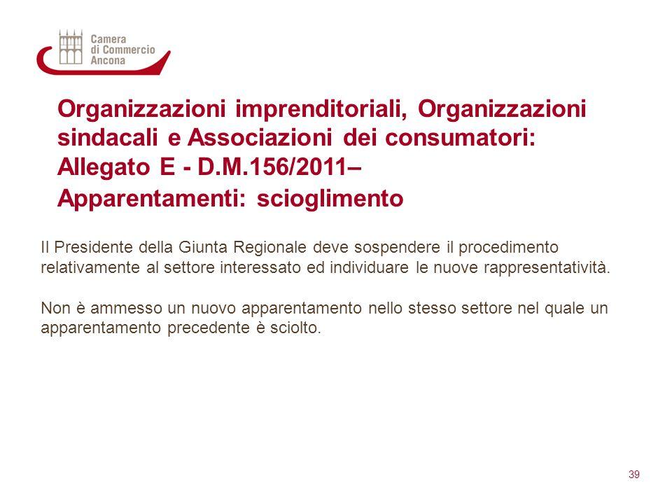 Organizzazioni imprenditoriali, Organizzazioni sindacali e Associazioni dei consumatori: Allegato E - D.M.156/2011– Apparentamenti: scioglimento