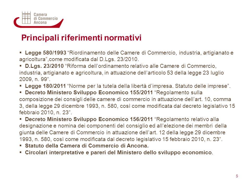Principali riferimenti normativi