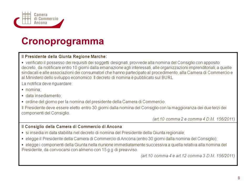 Cronoprogramma Il Presidente della Giunta Regione Marche: