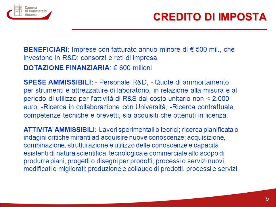 CREDITO DI IMPOSTA BENEFICIARI: Imprese con fatturato annuo minore di € 500 mil., che investono in R&D; consorzi e reti di impresa.