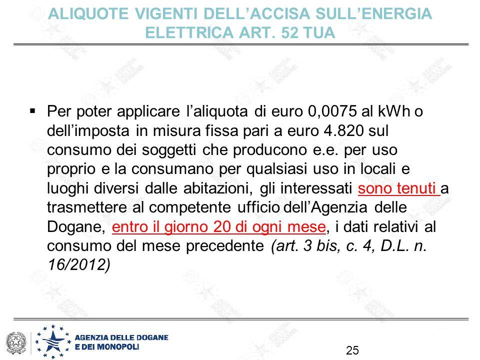 ALIQUOTE VIGENTI DELL'ACCISA SULL'ENERGIA ELETTRICA ART. 52 TUA
