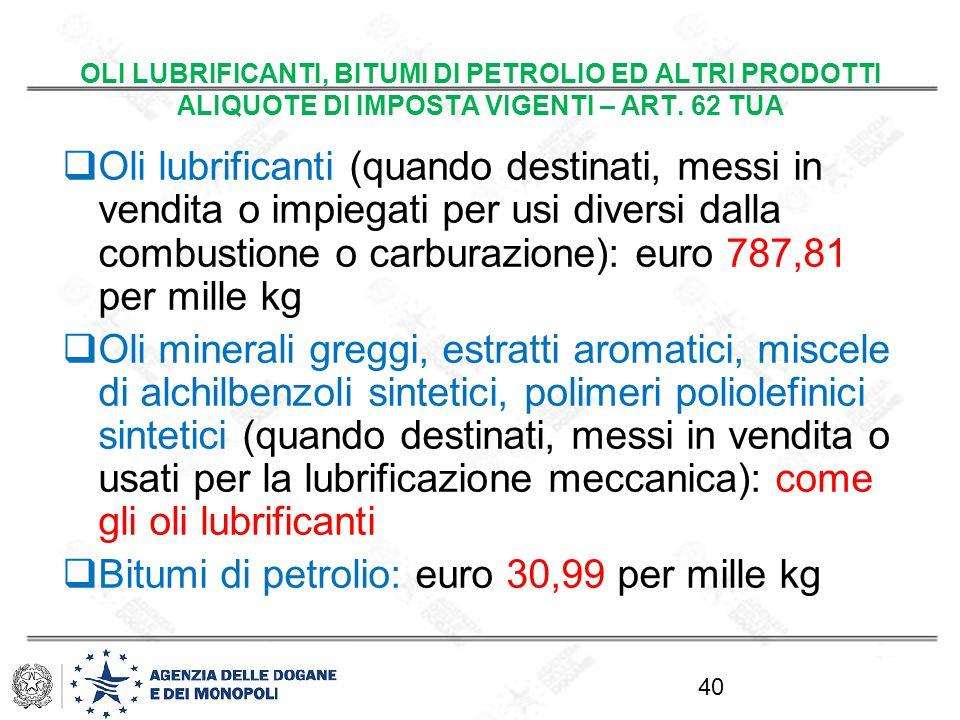 Bitumi di petrolio: euro 30,99 per mille kg