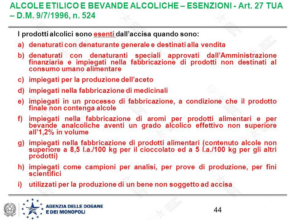 ALCOLE ETILICO E BEVANDE ALCOLICHE – ESENZIONI - Art. 27 TUA – D. M