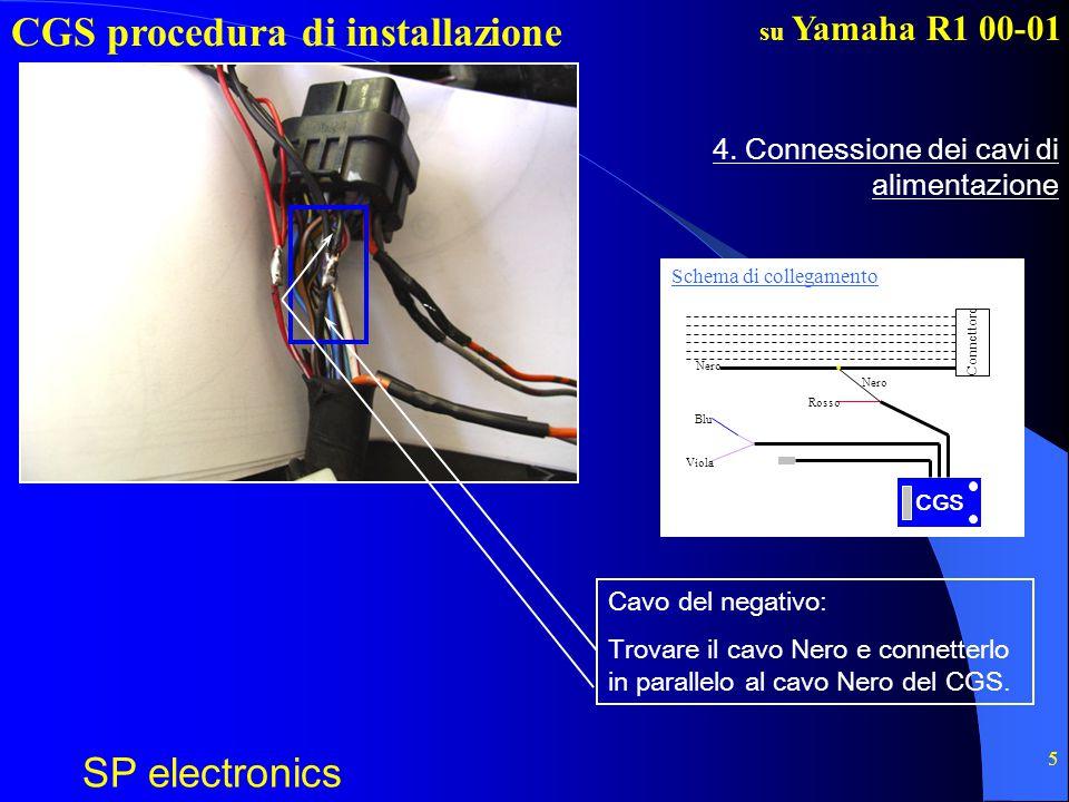 4. Connessione dei cavi di alimentazione
