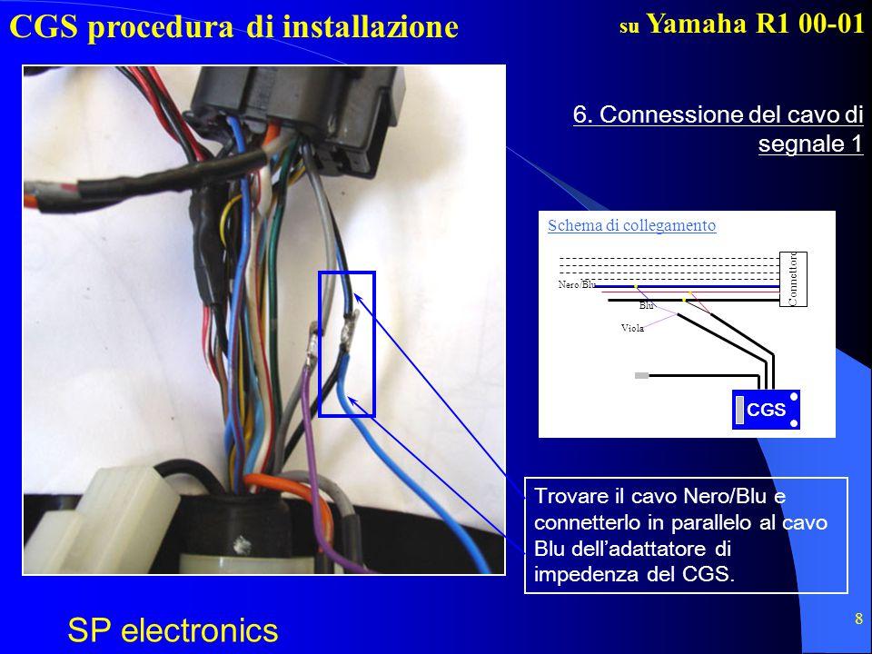 6. Connessione del cavo di segnale 1