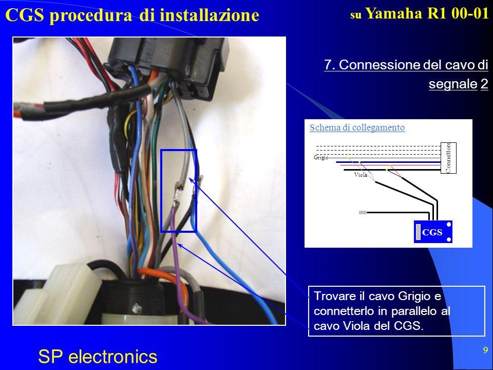 7. Connessione del cavo di segnale 2