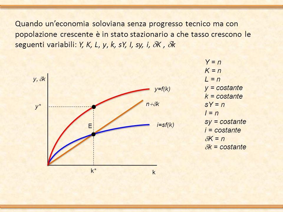Quando un'economia soloviana senza progresso tecnico ma con popolazione crescente è in stato stazionario a che tasso crescono le seguenti variabili: Y, K, L, y, k, sY, I, sy, i, dK , dk