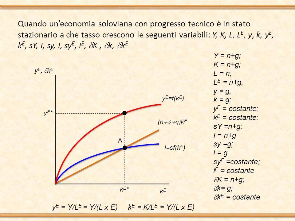 Quando un'economia soloviana con progresso tecnico è in stato stazionario a che tasso crescono le seguenti variabili: Y, K, L, LE, y, k, yE, kE, sY, I, sy, i, syE, iE, dK , dk, dkE